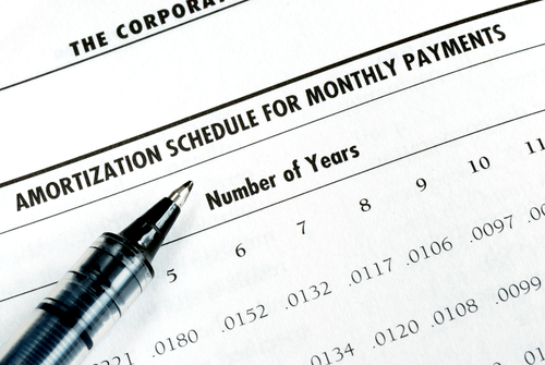 Learning to Read a Mortgage Amortization Table