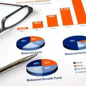 Do Junk Bonds Belong in Today's Portfolio?