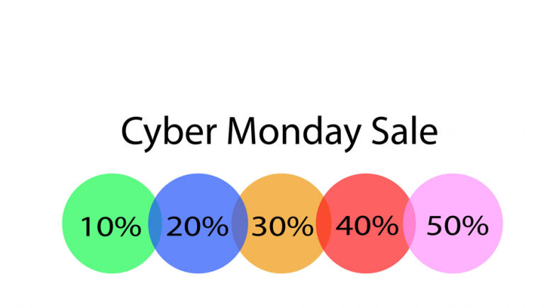 Here Are Your Best Bets For Shopping on Cyber Monday